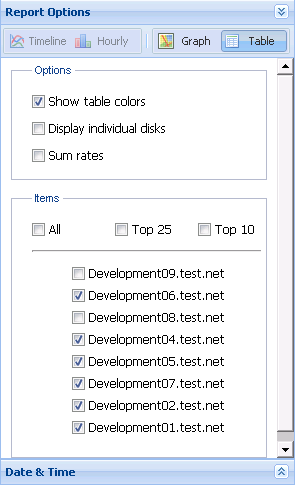 Report options for summary disk report